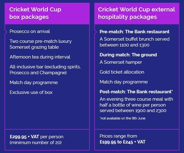Icc Cricket World Cup Tickets Back On Sale Somerset County